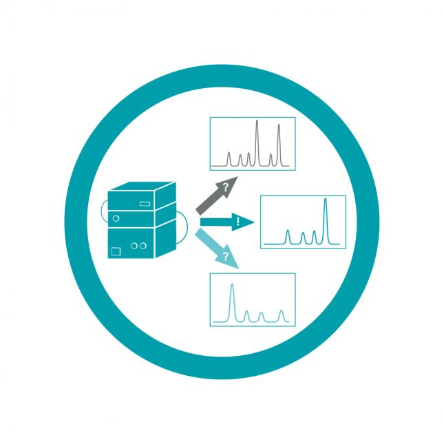 Customized Analytical Method Development